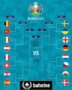 Bahsine EURO 2020